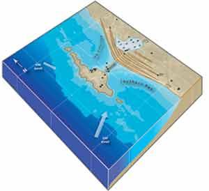 La isla de Tiro, que hoy ya es sólo un itsmo de tierra. (Gráfico: PNAS)