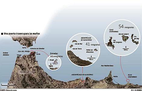 Posición de los islotes españoles en el Norte de África, entre ellos, el de Tierra. | El Mundo