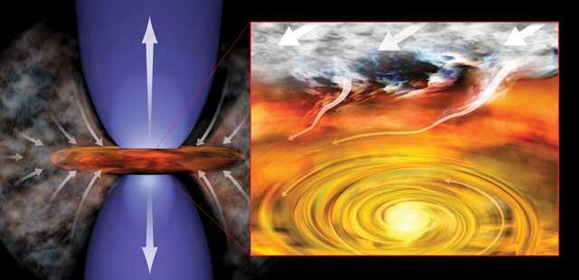 Recreación del sistema solar en formación, con la protoestrella y el disco de polvo y gas que la rodea. | Bill Saxton/NRAO