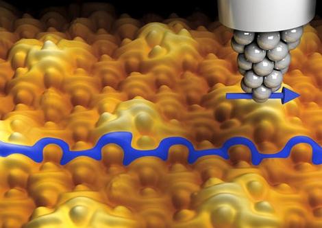 Simulación de moléculas de TCNQ sobre la capa de grafeno. | SINC