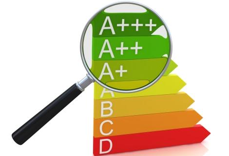 Escala de la calificación energética. | ELMUNDO.es