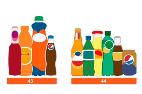 Varios vasos llenos de distintos refrescos