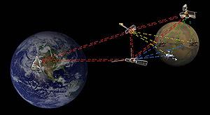 (Imagen: NASA/JPL)